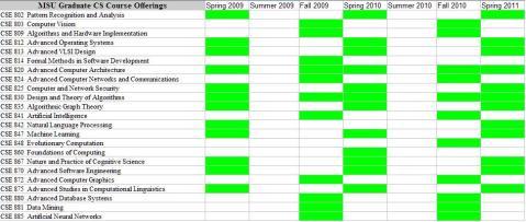 course-schedule