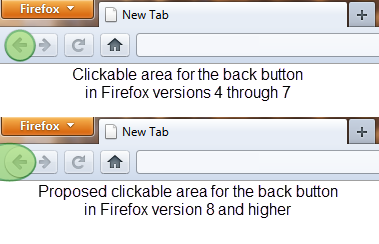 Increasing the usability of Firefox's Back button